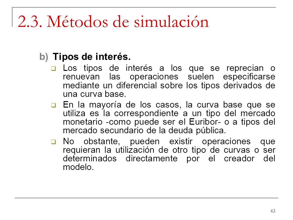 63 2.3. Métodos de simulación b)Tipos de interés. Los tipos de interés a los que se reprecian o renuevan las operaciones suelen especificarse mediante