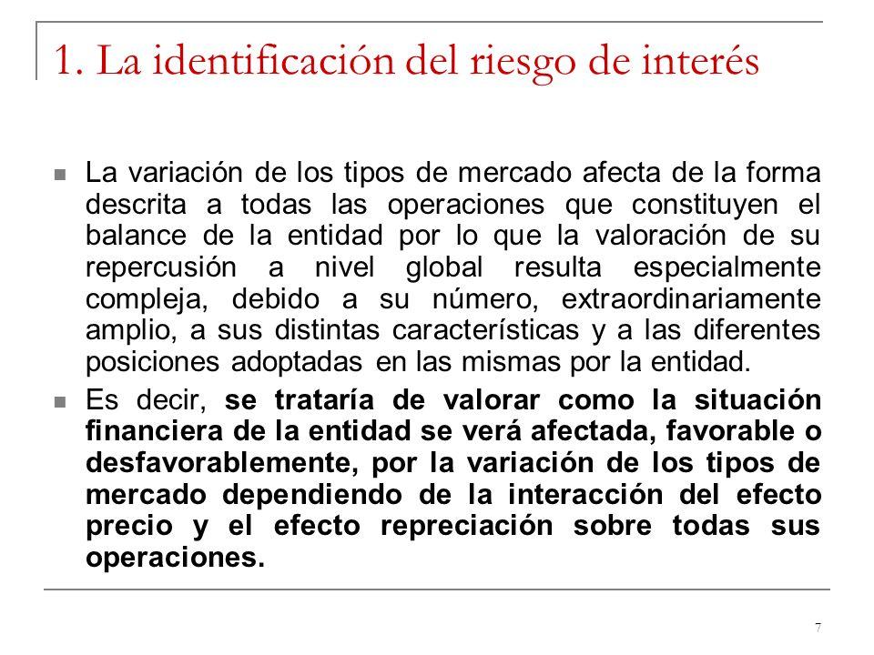 7 1. La identificación del riesgo de interés La variación de los tipos de mercado afecta de la forma descrita a todas las operaciones que constituyen