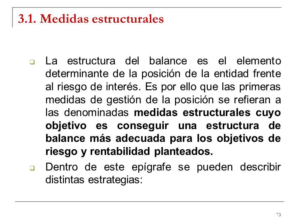 73 3.1. Medidas estructurales La estructura del balance es el elemento determinante de la posición de la entidad frente al riesgo de interés. Es por e
