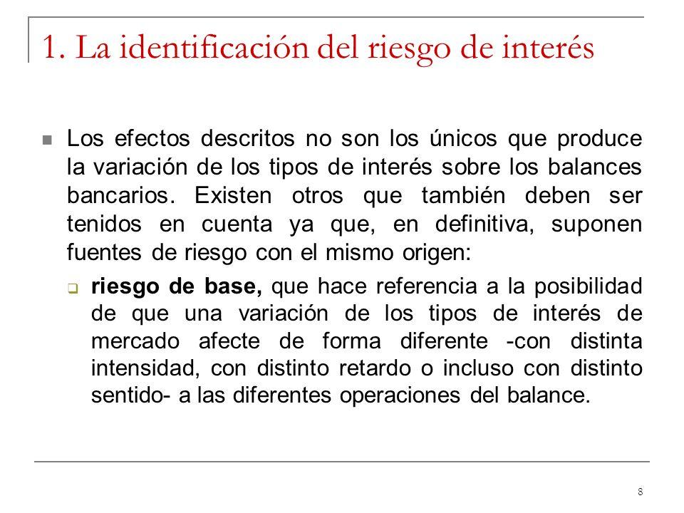 8 1. La identificación del riesgo de interés Los efectos descritos no son los únicos que produce la variación de los tipos de interés sobre los balanc