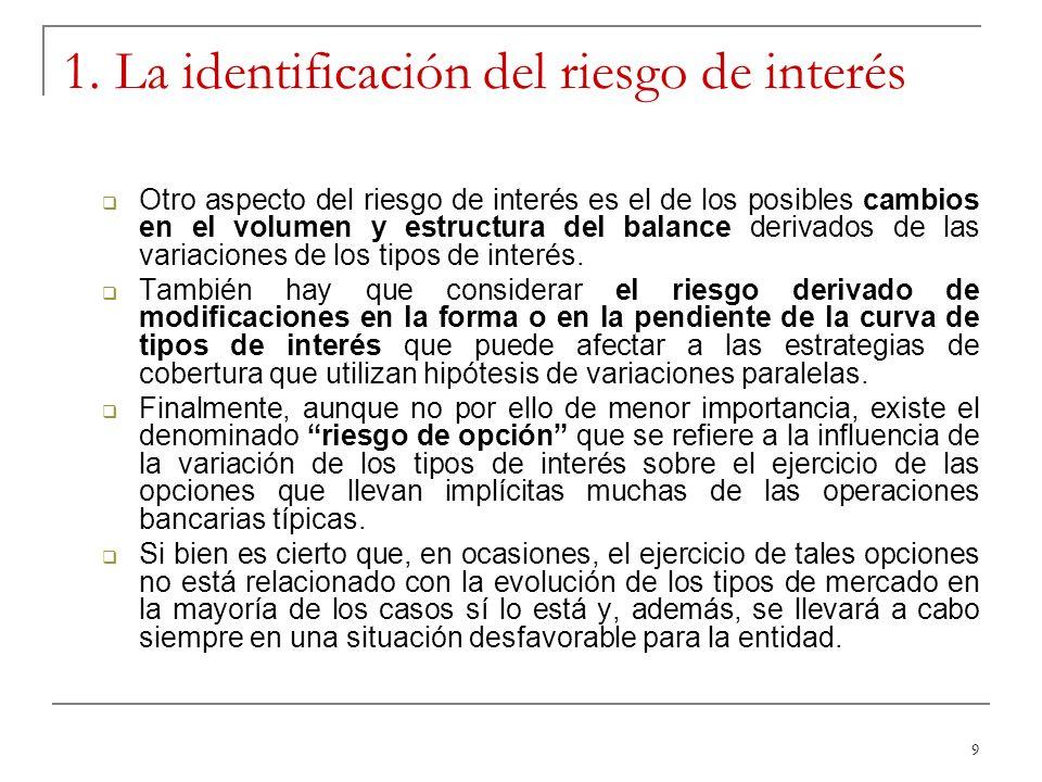 9 1. La identificación del riesgo de interés Otro aspecto del riesgo de interés es el de los posibles cambios en el volumen y estructura del balance d