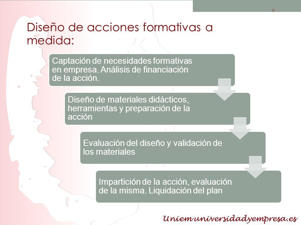 Uniem universidadyempresa.es 8 Diseño de acciones formativas a medida: Captación de necesidades formativas en empresa. Análisis de financiación de la