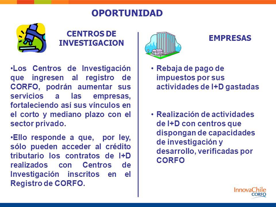 CENTROS DE INVESTIGACION EMPRESAS Los Centros de Investigación que ingresen al registro de CORFO, podrán aumentar sus servicios a las empresas, fortal