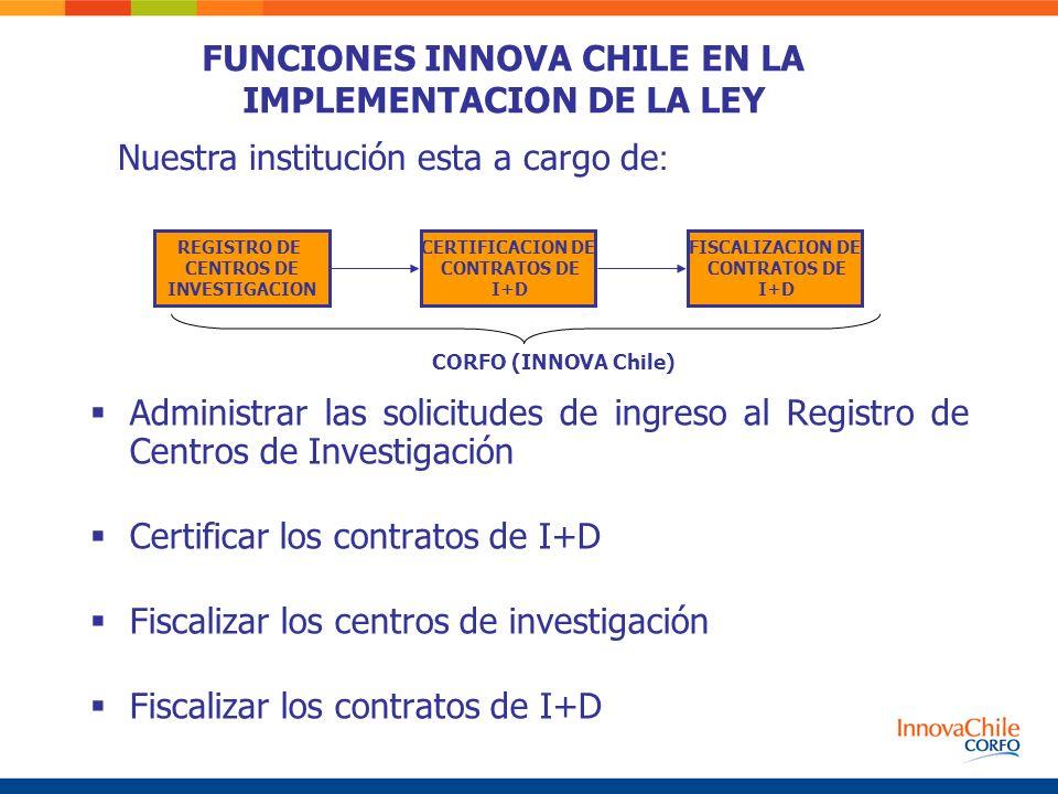 Administrar las solicitudes de ingreso al Registro de Centros de Investigación Certificar los contratos de I+D Fiscalizar los centros de investigación