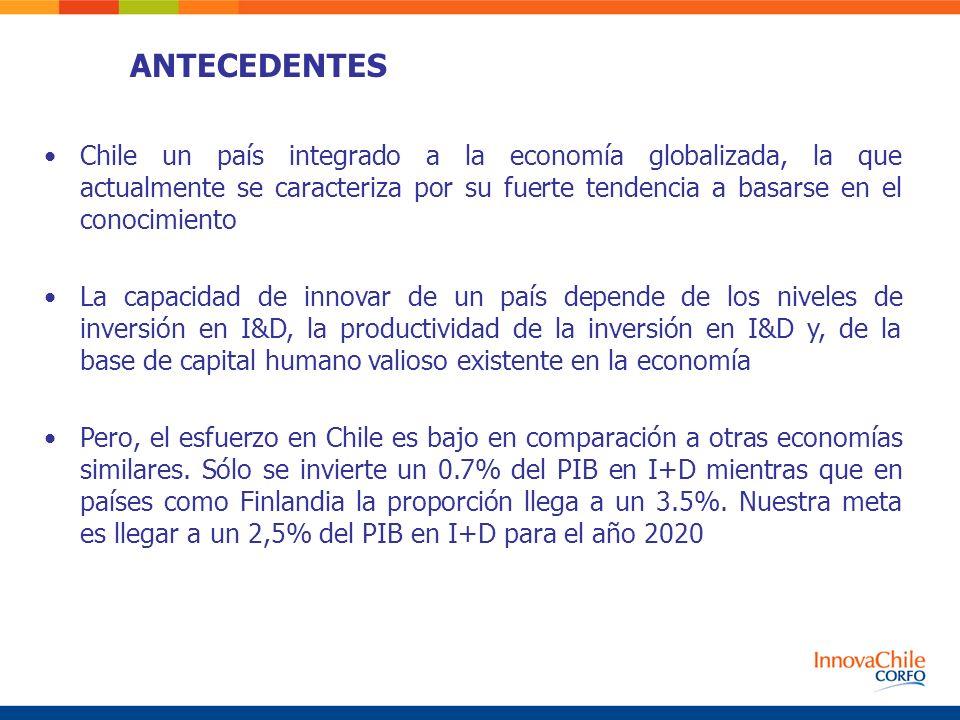 ANTECEDENTES Chile un país integrado a la economía globalizada, la que actualmente se caracteriza por su fuerte tendencia a basarse en el conocimiento