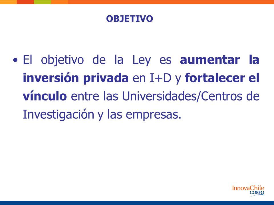 OBJETIVO El objetivo de la Ley es aumentar la inversión privada en I+D y fortalecer el vínculo entre las Universidades/Centros de Investigación y las