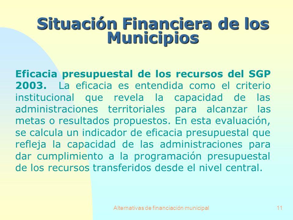 Alternativas de financiación municipal11 SituaciónFinanciera de los Municipios Situación Financiera de los Municipios Eficacia presupuestal de los rec