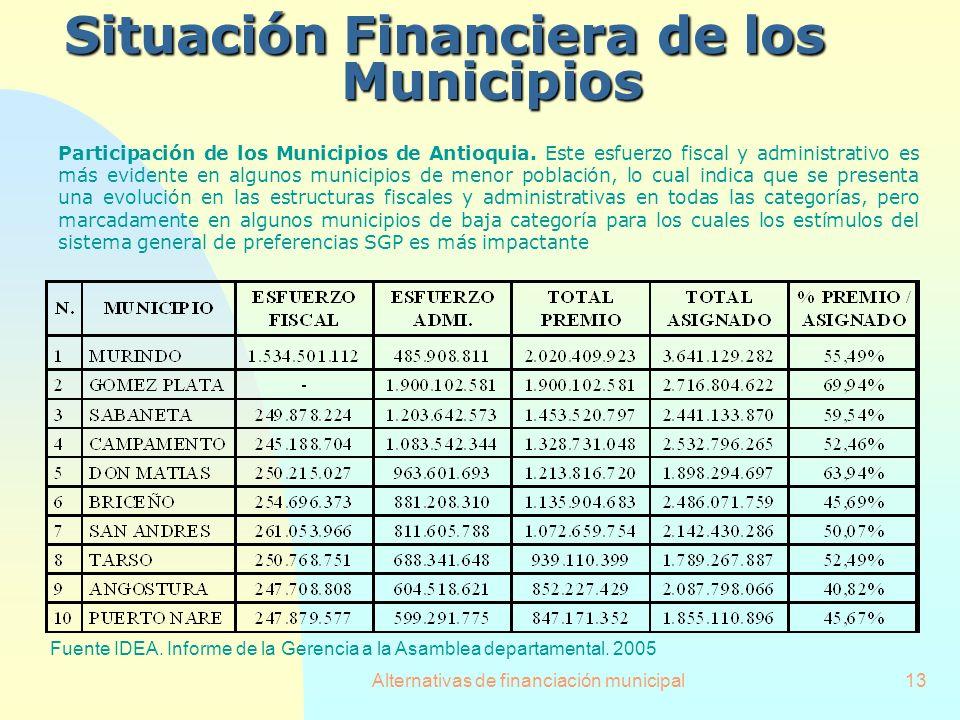Alternativas de financiación municipal13 SituaciónFinanciera de los Municipios Situación Financiera de los Municipios Fuente IDEA. Informe de la Geren