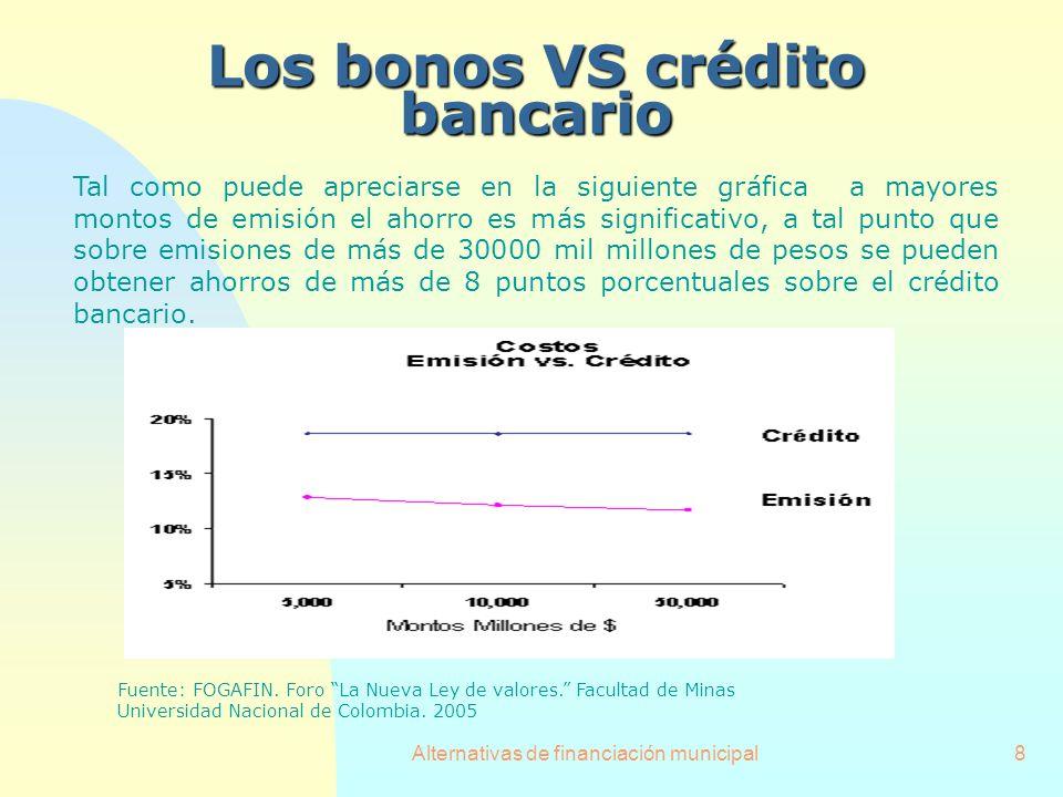 Alternativas de financiación municipal8 Los bonos VS crédito bancario Tal como puede apreciarse en la siguiente gráfica a mayores montos de emisión el