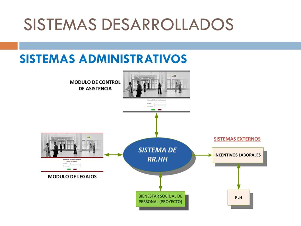 SISTEMAS DESARROLLADOS SISTEMAS ADMINISTRATIVOS