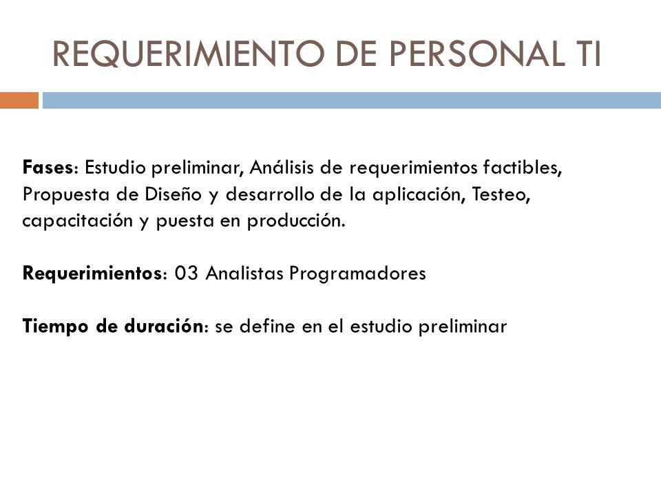 REQUERIMIENTO DE PERSONAL TI Fases: Estudio preliminar, Análisis de requerimientos factibles, Propuesta de Diseño y desarrollo de la aplicación, Teste