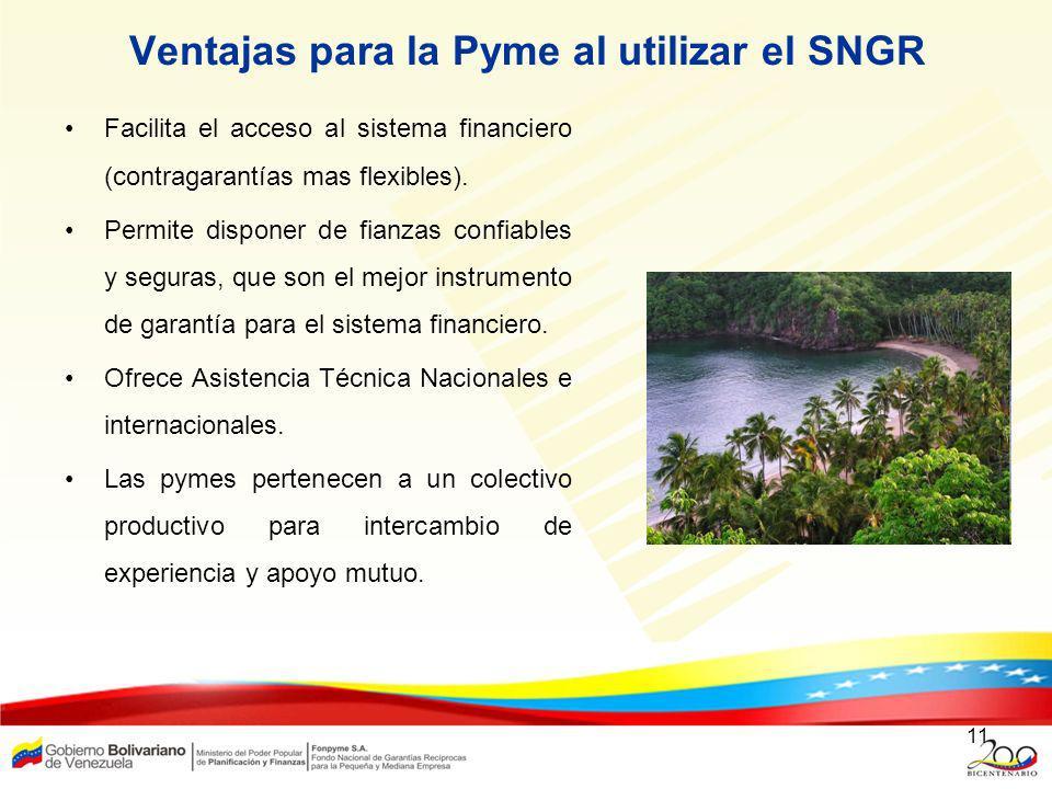 11 Ventajas para la Pyme al utilizar el SNGR Facilita el acceso al sistema financiero (contragarantías mas flexibles). Permite disponer de fianzas con