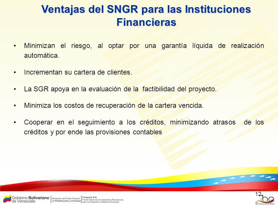 12 Ventajas del SNGR para las Instituciones Financieras Minimizan el riesgo, al optar por una garantía líquida de realización automática. Incrementan