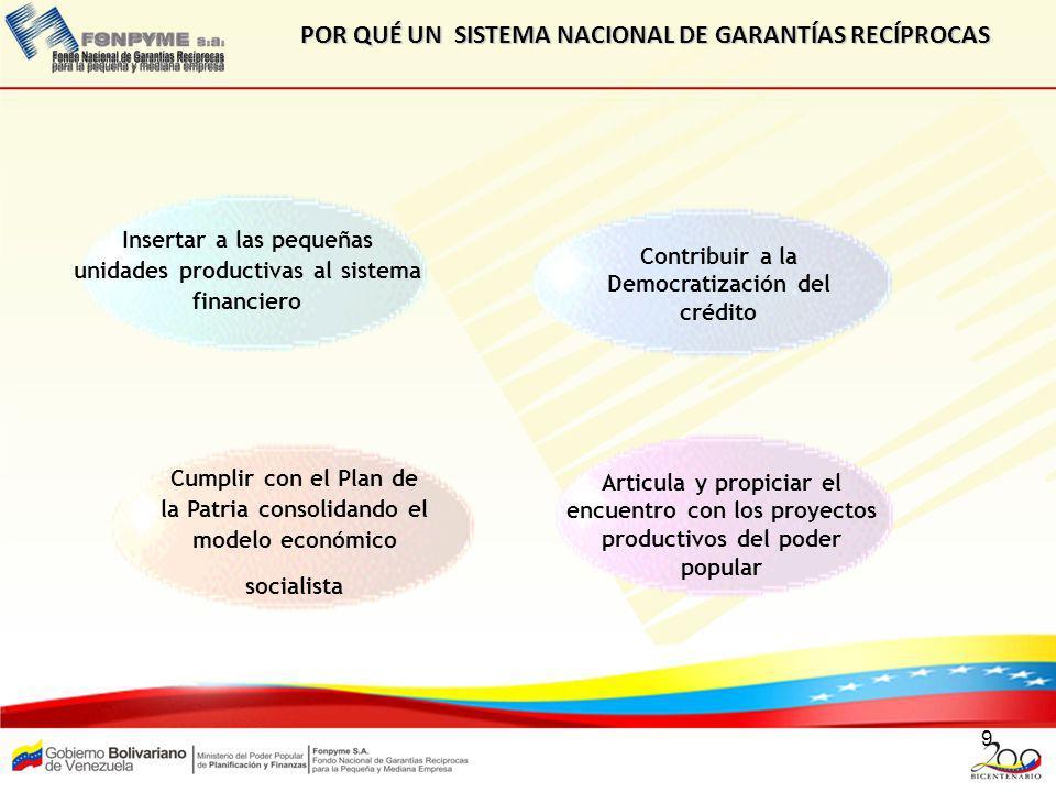9 Insertar a las pequeñas unidades productivas al sistema financiero Cumplir con el Plan de la Patria consolidando el modelo económico socialista Cont