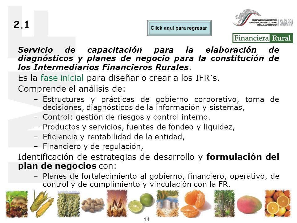 14 Click aquí para regresar 2.1 Servicio de capacitación para la elaboración de diagnósticos y planes de negocio para la constitución de los Intermediarios Financieros Rurales.