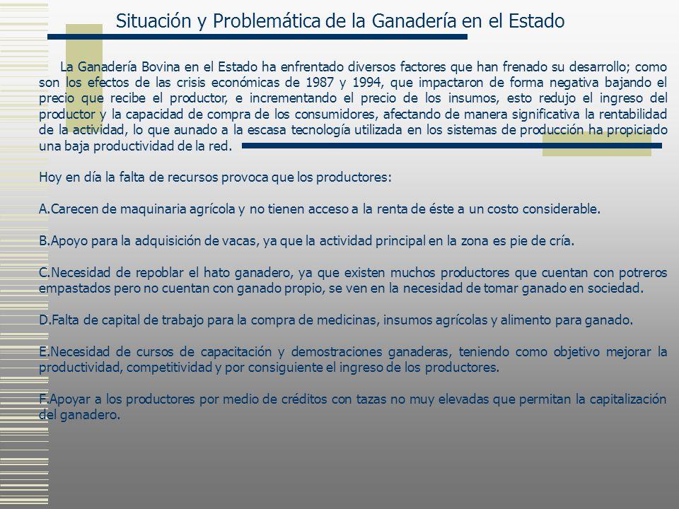 La Unión de Crédito Ganadero de Tabasco: Inicia operaciones en Junio de 1947.