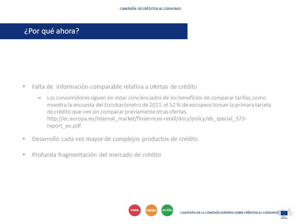 Falta de información comparable relativa a ofertas de crédito – Los consumidores siguen sin estar concienciados de los beneficios de comparar tarifas,