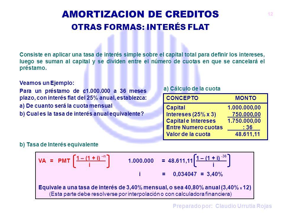 Preparado por: Claudio Urrutia Rojas AMORTIZACION DE CREDITOS OTRAS FORMAS: INTERÉS FLAT Consiste en aplicar una tasa de interés simple sobre el capit