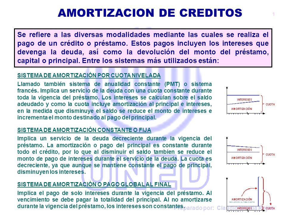 Preparado por: Claudio Urrutia Rojas AMORTIZACION CUOTA NIVELADA AMORTIZACION DE CREDITOS AMORTIZACIÓN INTERESES CUOTA El concepto utilidado es el de anualidad (PMT), en donde el valor presente del los pagos periodicos, equivale al monto del principal del préstamo, considerando una tasa de interés, como costo de los recursos.