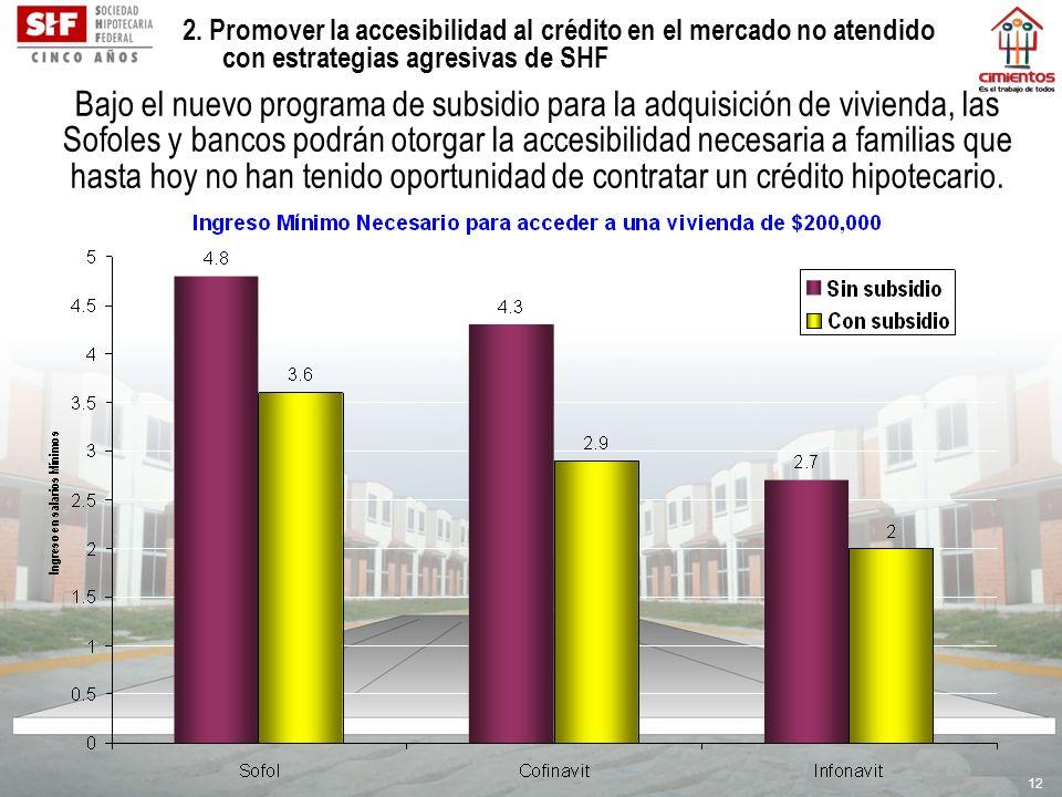 12 Bajo el nuevo programa de subsidio para la adquisición de vivienda, las Sofoles y bancos podrán otorgar la accesibilidad necesaria a familias que h