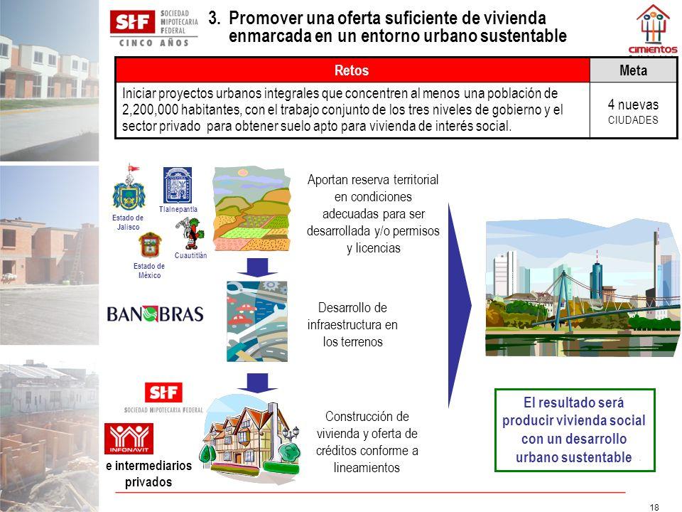18 Aportan reserva territorial en condiciones adecuadas para ser desarrollada y/o permisos y licencias Desarrollo de infraestructura en los terrenos C