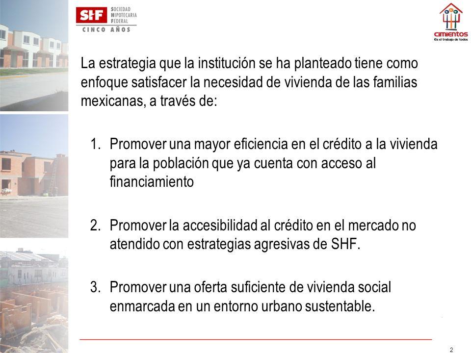 2 La estrategia que la institución se ha planteado tiene como enfoque satisfacer la necesidad de vivienda de las familias mexicanas, a través de: 1.Pr