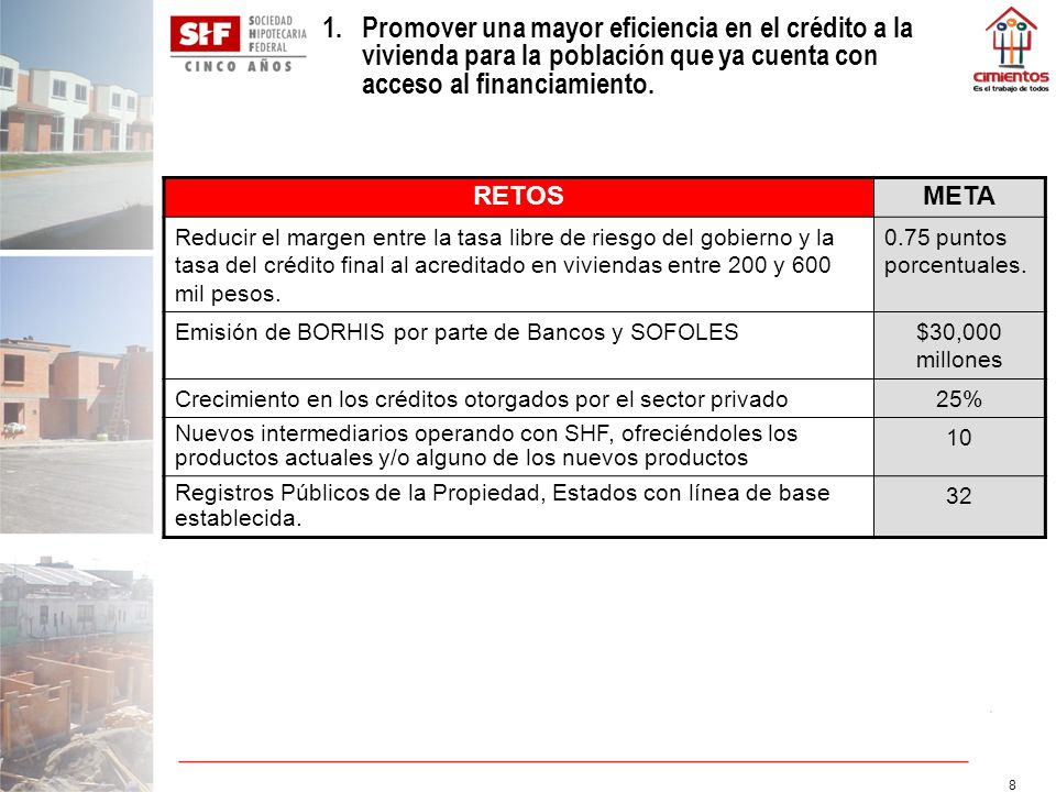 8 RETOSMETA Reducir el margen entre la tasa libre de riesgo del gobierno y la tasa del crédito final al acreditado en viviendas entre 200 y 600 mil pe