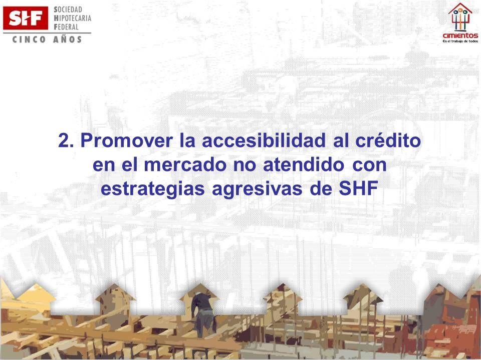 2. Promover la accesibilidad al crédito en el mercado no atendido con estrategias agresivas de SHF