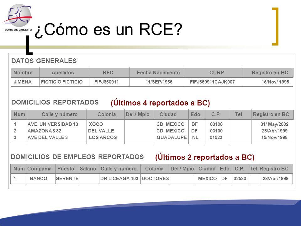 ¿Cómo es un RCE? Nombre Apellidos RFC Fecha Nacimiento CURP Registro en BC JIMENA FICTICIO FICTICIO FIFJ660911 11/SEP/1966 FIFJ660911CAJK007 15/Nov/ 1