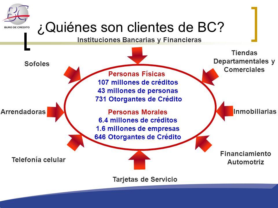 ¿Quiénes son clientes de BC? Instituciones Bancarias y Financieras Tarjetas de Servicio Tiendas Departamentales y Comerciales Financiamiento Automotri