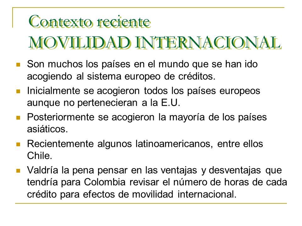 Contexto reciente MOVILIDAD INTERNACIONAL Son muchos los países en el mundo que se han ido acogiendo al sistema europeo de créditos.