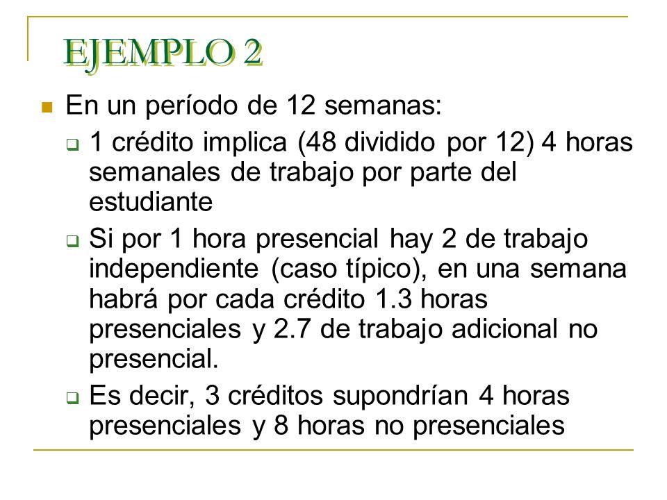 EJEMPLO 2 En un período de 12 semanas: 1 crédito implica (48 dividido por 12) 4 horas semanales de trabajo por parte del estudiante Si por 1 hora presencial hay 2 de trabajo independiente (caso típico), en una semana habrá por cada crédito 1.3 horas presenciales y 2.7 de trabajo adicional no presencial.