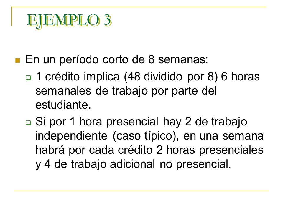 EJEMPLO 2 En un período de 12 semanas: 1 crédito implica (48 dividido por 12) 4 horas semanales de trabajo por parte del estudiante Si por 1 hora pres