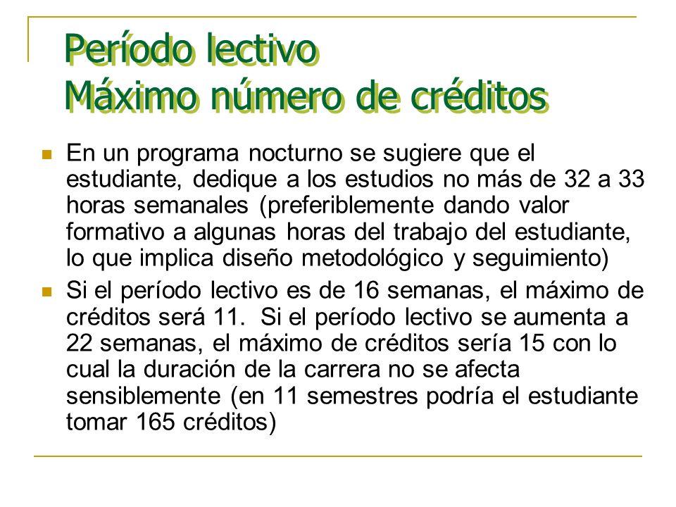 Período lectivo Máximo número de créditos Período lectivo Máximo número de créditos En el decreto no hay estipulación al respecto. No existe limitació
