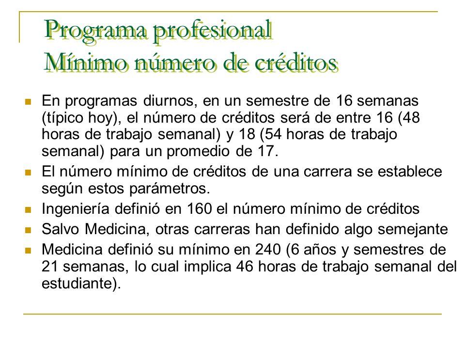 Programa profesional Mínimo número de créditos En programas diurnos, en un semestre de 16 semanas (típico hoy), el número de créditos será de entre 16 (48 horas de trabajo semanal) y 18 (54 horas de trabajo semanal) para un promedio de 17.