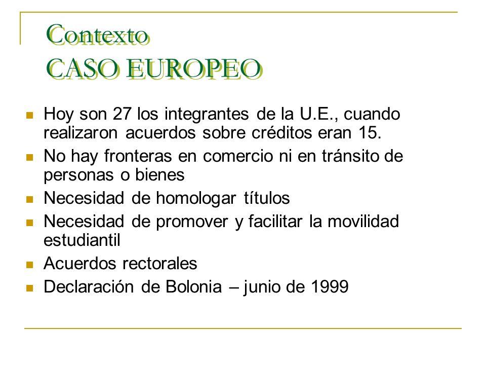 Contexto CASO EUROPEO Hoy son 27 los integrantes de la U.E., cuando realizaron acuerdos sobre créditos eran 15.