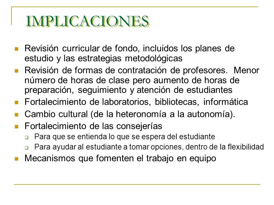 IMPLICACIONES Revisión curricular de fondo, incluidos los planes de estudio y las estrategias metodológicas Revisión de formas de contratación de profesores.