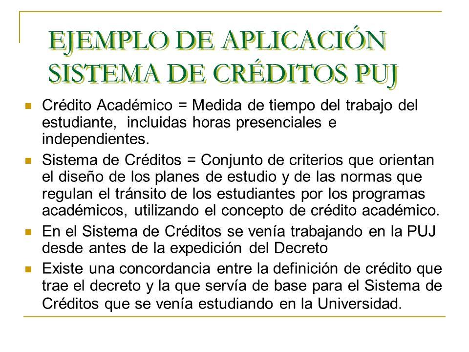 EJEMPLO DE APLICACIÓN SISTEMA DE CRÉDITOS PUJ Crédito Académico = Medida de tiempo del trabajo del estudiante, incluidas horas presenciales e independientes.
