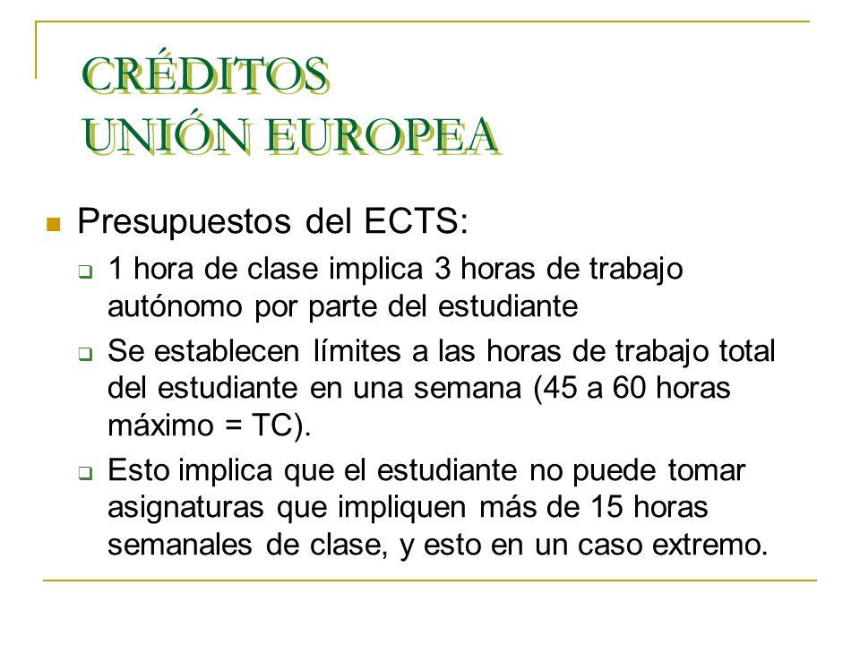 CRÉDITOS UNIÓN EUROPEA Presupuestos del ECTS: 1 hora de clase implica 3 horas de trabajo autónomo por parte del estudiante Se establecen límites a las horas de trabajo total del estudiante en una semana (45 a 60 horas máximo = TC).