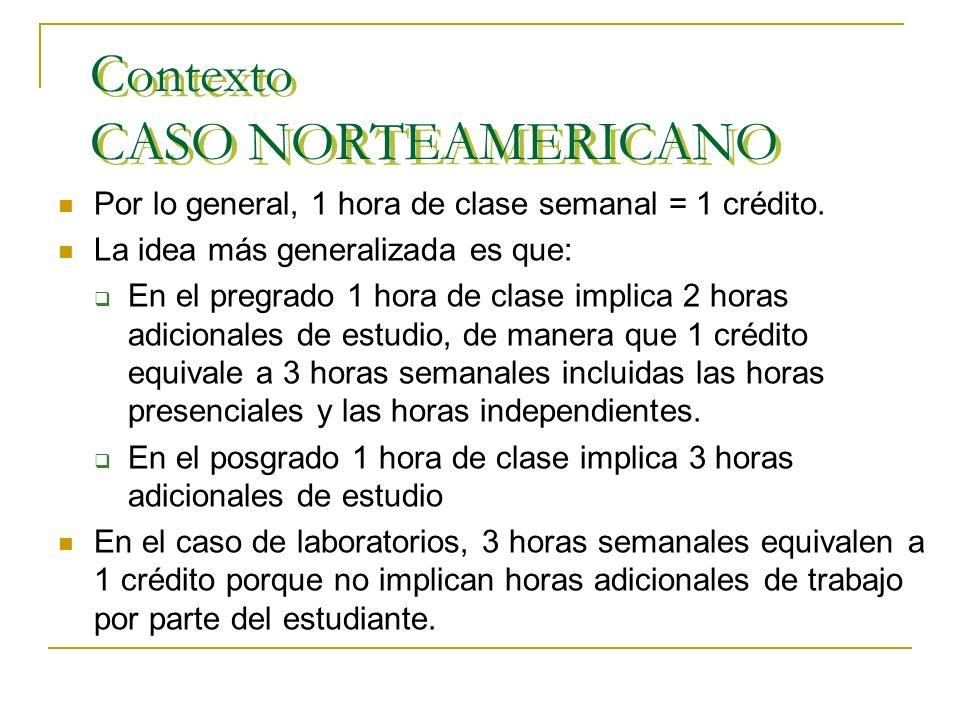 Contexto CASO NORTEAMERICANO No existen en Estados Unidos normas nacionales sobre Educación Superior. Por lo tanto, los créditos en Estados Unidos no