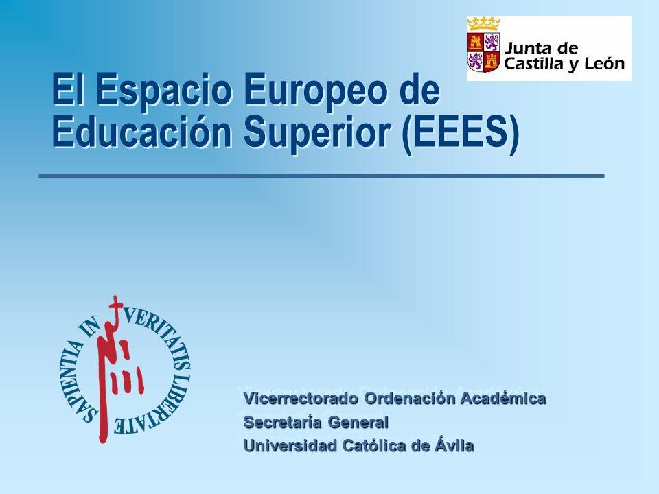 El Espacio Europeo de Educación Superior (EEES) Vicerrectorado Ordenación Académica Secretaría General Universidad Católica de Ávila Vicerrectorado Ordenación Académica Secretaría General Universidad Católica de Ávila
