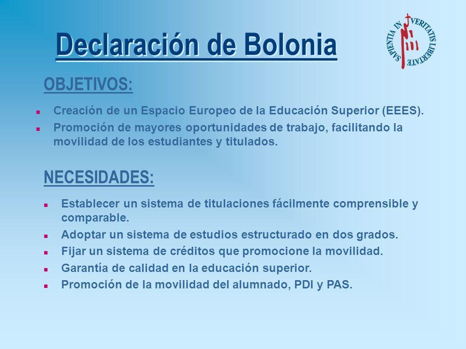 Declaración de Bolonia n Creación de un Espacio Europeo de la Educación Superior (EEES).