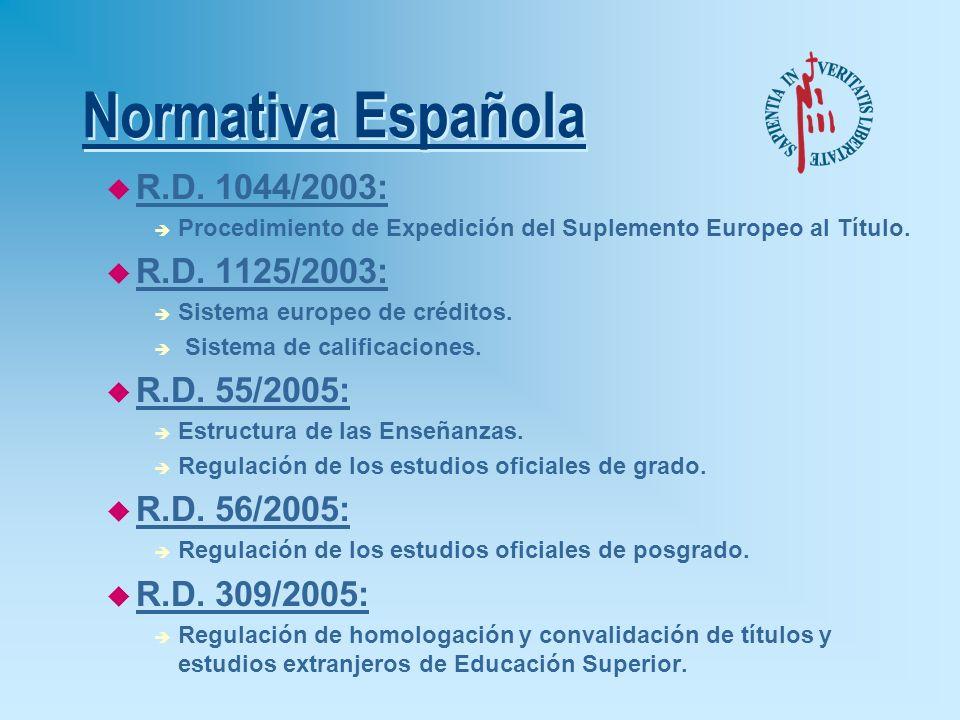 Normativa Española u R.D.