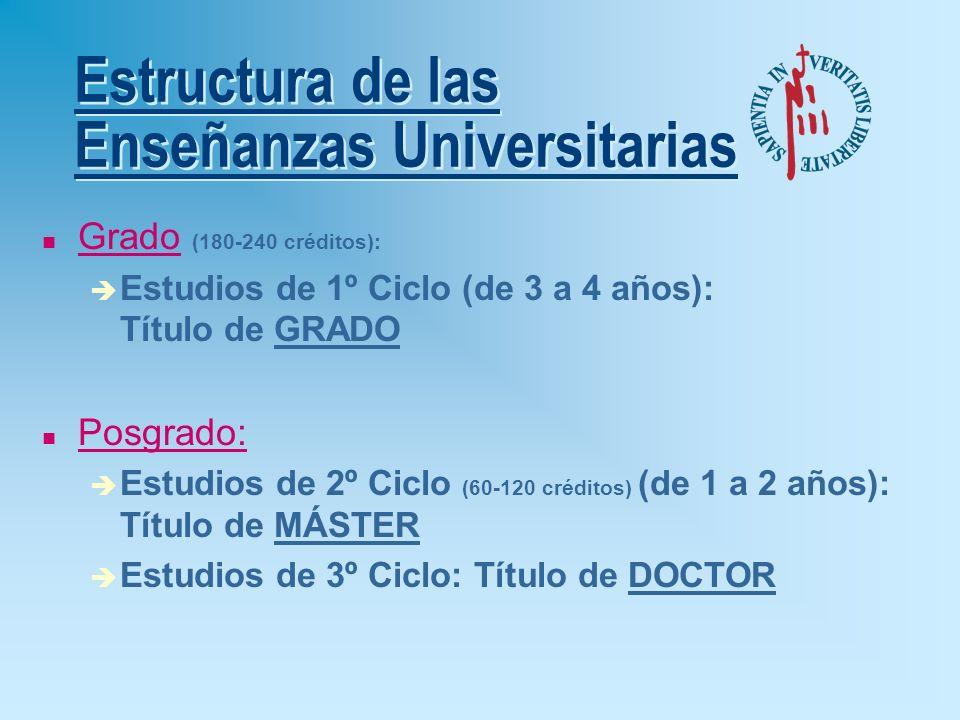 Preguntas más frecuentes sobre Estudios de Grado (Fuente: Grupo de Promotores de Bolonia en España - Programa Sócrates 2005) è9.