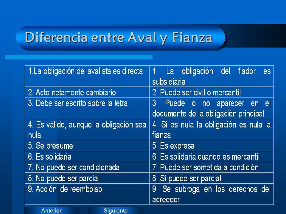 SiguienteAnterior Diferencia entre Aval y Fianza