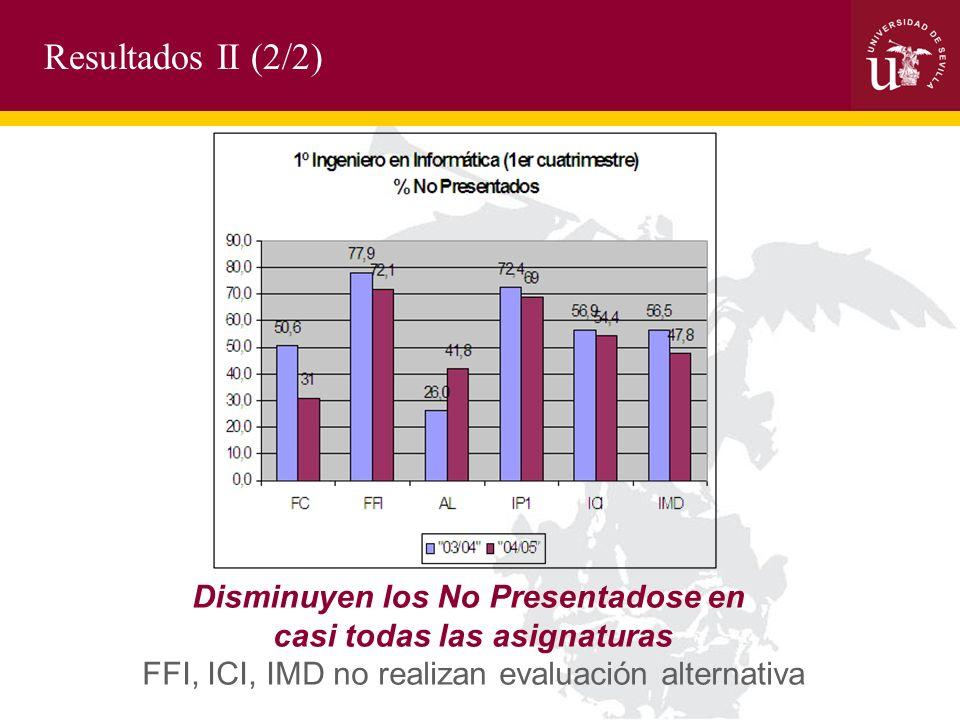 Resultados II (2/2) Disminuyen los No Presentadose en casi todas las asignaturas FFI, ICI, IMD no realizan evaluación alternativa
