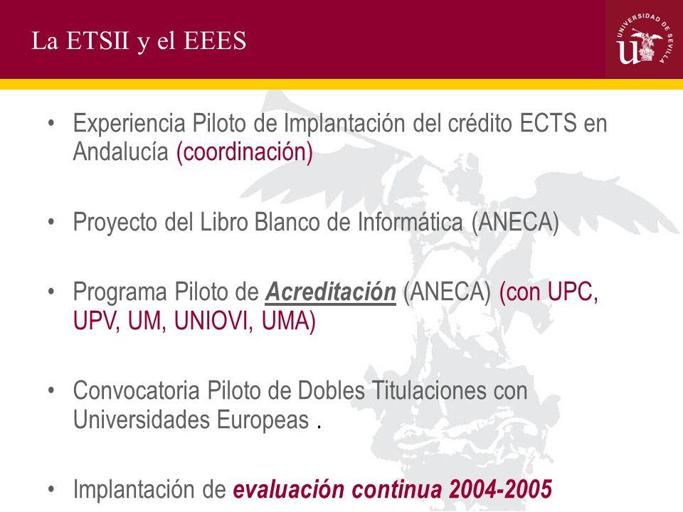 La ETSII y el EEES Experiencia Piloto de Implantación del crédito ECTS en Andalucía (coordinación) Proyecto del Libro Blanco de Informática (ANECA) Programa Piloto de Acreditación (ANECA) (con UPC, UPV, UM, UNIOVI, UMA) Convocatoria Piloto de Dobles Titulaciones con Universidades Europeas.