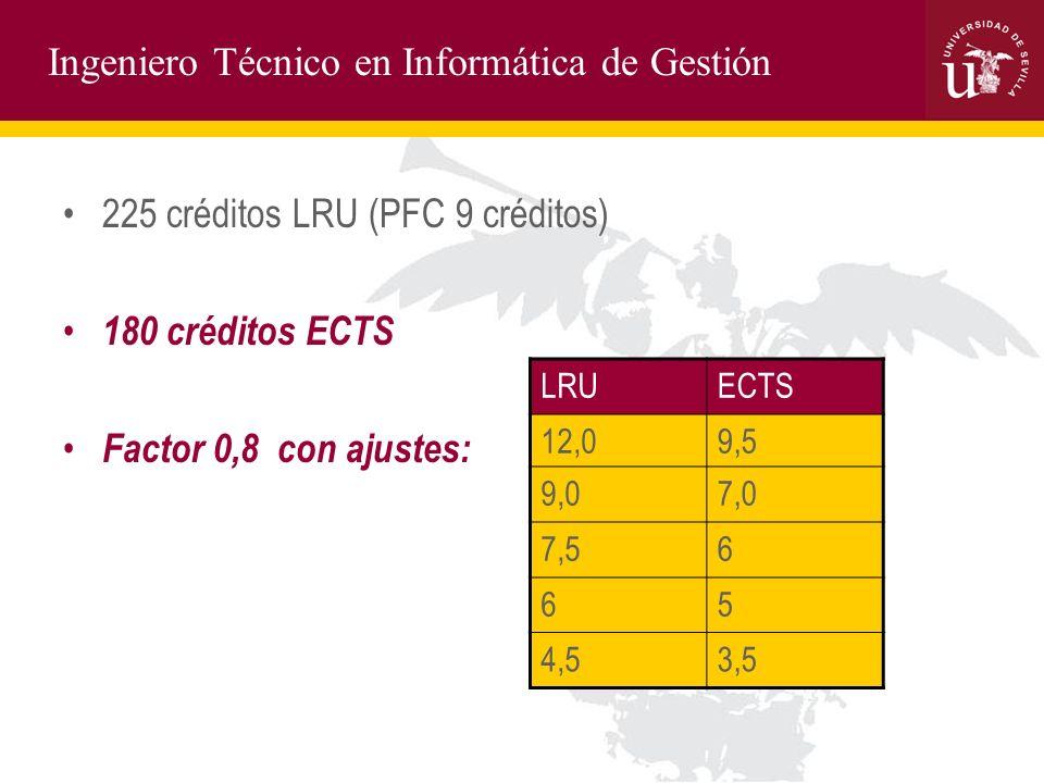 Ingeniero Técnico en Informática de Gestión 225 créditos LRU (PFC 9 créditos) 180 créditos ECTS Factor 0,8 con ajustes: LRUECTS 12,09,5 9,07,0 7,56 65 4,53,5