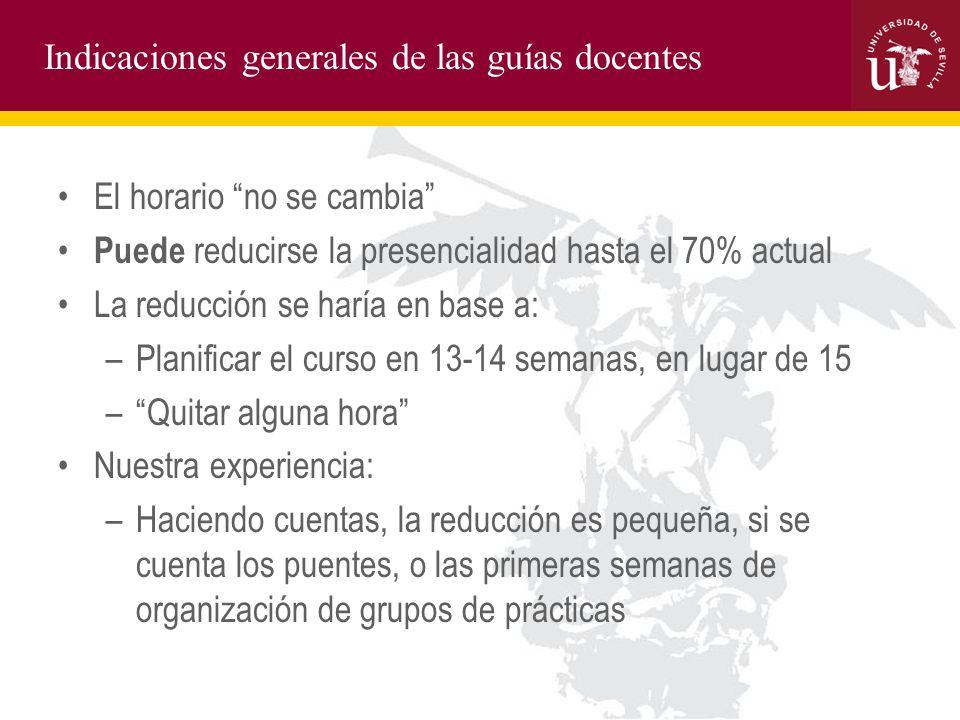 Indicaciones generales de las guías docentes El horario no se cambia Puede reducirse la presencialidad hasta el 70% actual La reducción se haría en ba