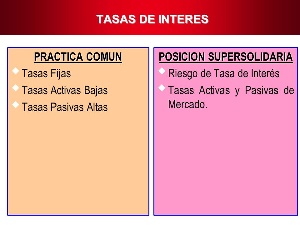 15 TASAS DE INTERES PRACTICA COMUN Tasas Fijas Tasas Activas Bajas Tasas Pasivas Altas POSICION SUPERSOLIDARIA Riesgo de Tasa de Interés Tasas Activas